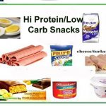 high protein snacks for 800 calorie hcg diet